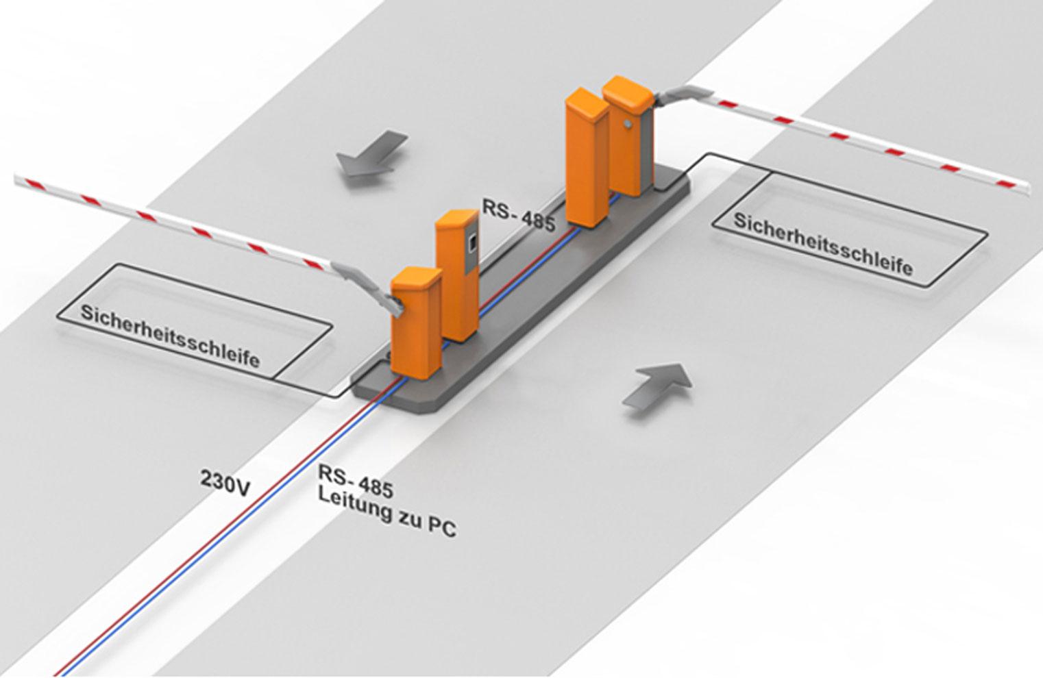 RFID - Eine Schranke mit zwei RFID Lesern im Gehäuse