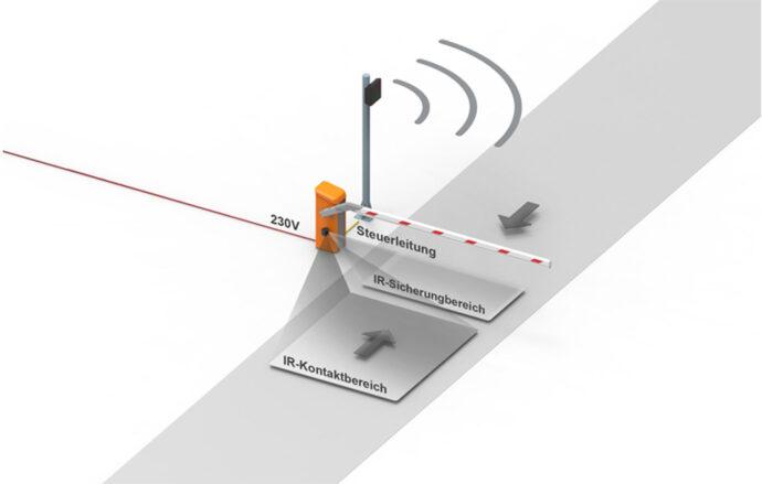 UHF - Eine Schranke mit einem UHF Weitbereichsleser